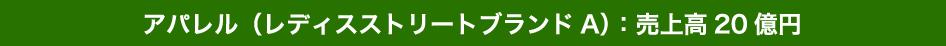 アパレル(レディスストリートブランドA):売上高20億円